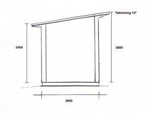 bygga friggebod steg för steg