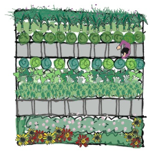Trädgårdsland-odlingsbädd-Villaliv