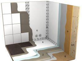 Bygga badrum - våtrumsskikt