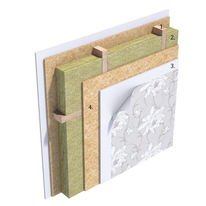 Bygga innervägg - innerväggscopy